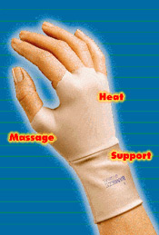 Handeze&reg; Glove