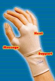 Handeze Gloves