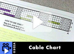 How-To Video:Cable Charts