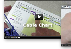 Video - Reading Cable Charts